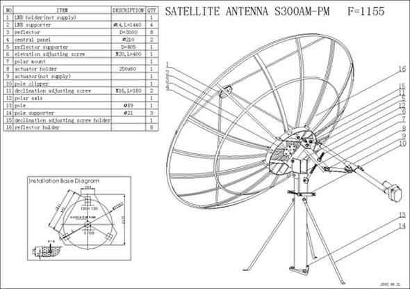 Antena parabolica de malla antena parabolica mts for Antenas parabolicas en granada